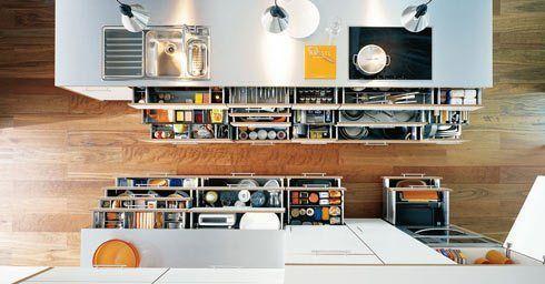Ergonomie De Keuken : Ergonomie in keuken inrichten en indelen interieur interieur